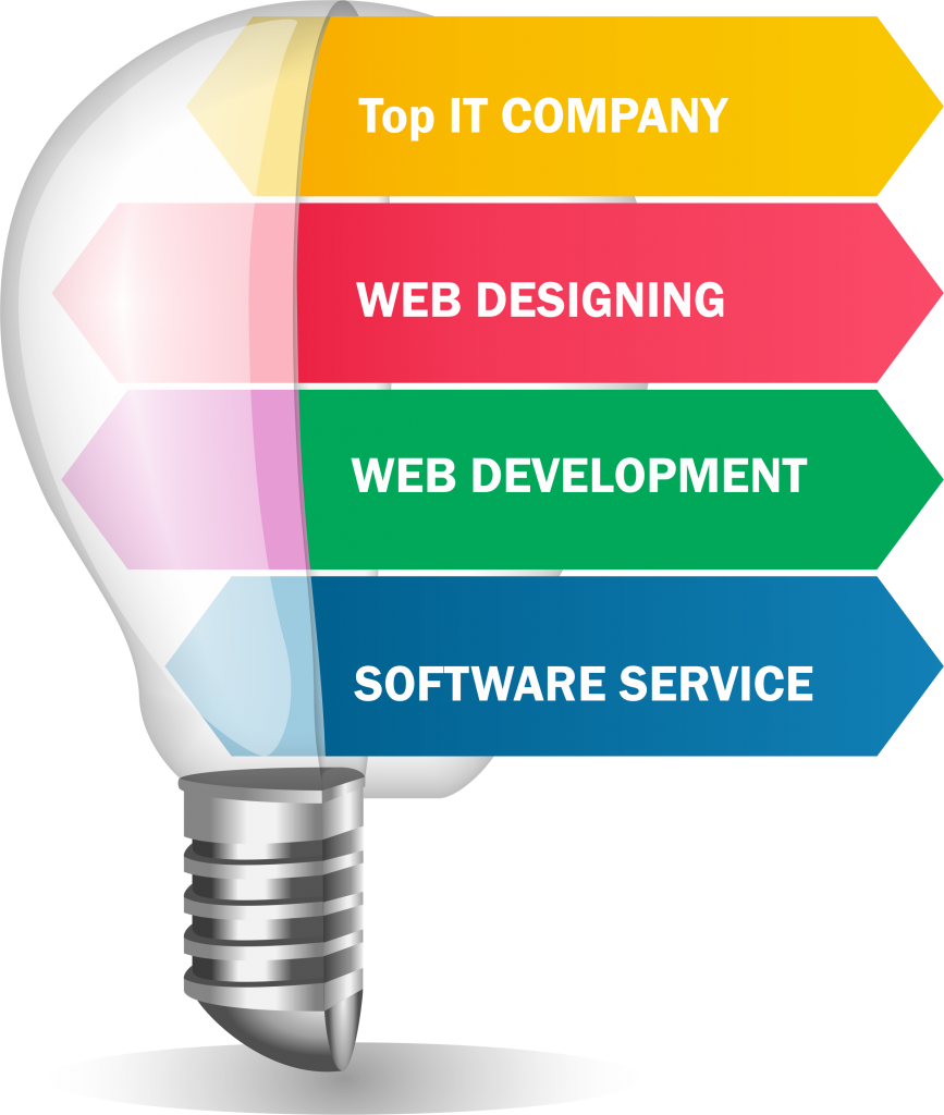 Best web development and designing Delhi NCR