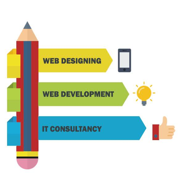 Web design Port Blair