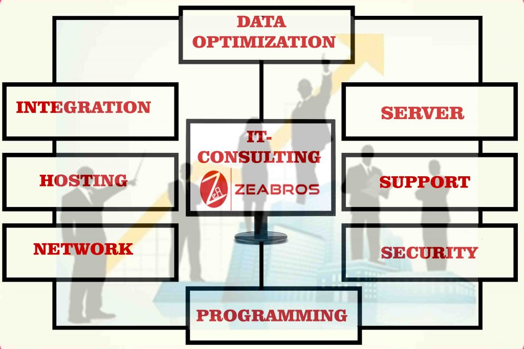 IT company Port Blair
